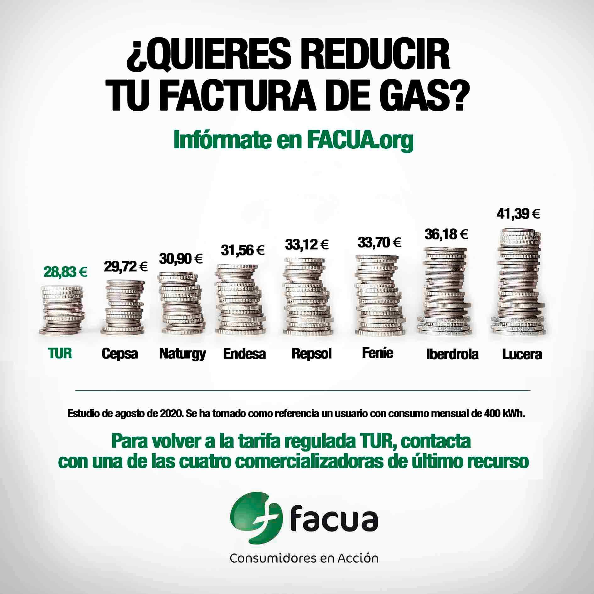 Las tarifas de gas del mercado libre: el kWh es hasta un 37% más caro que el regulado por el Gobierno