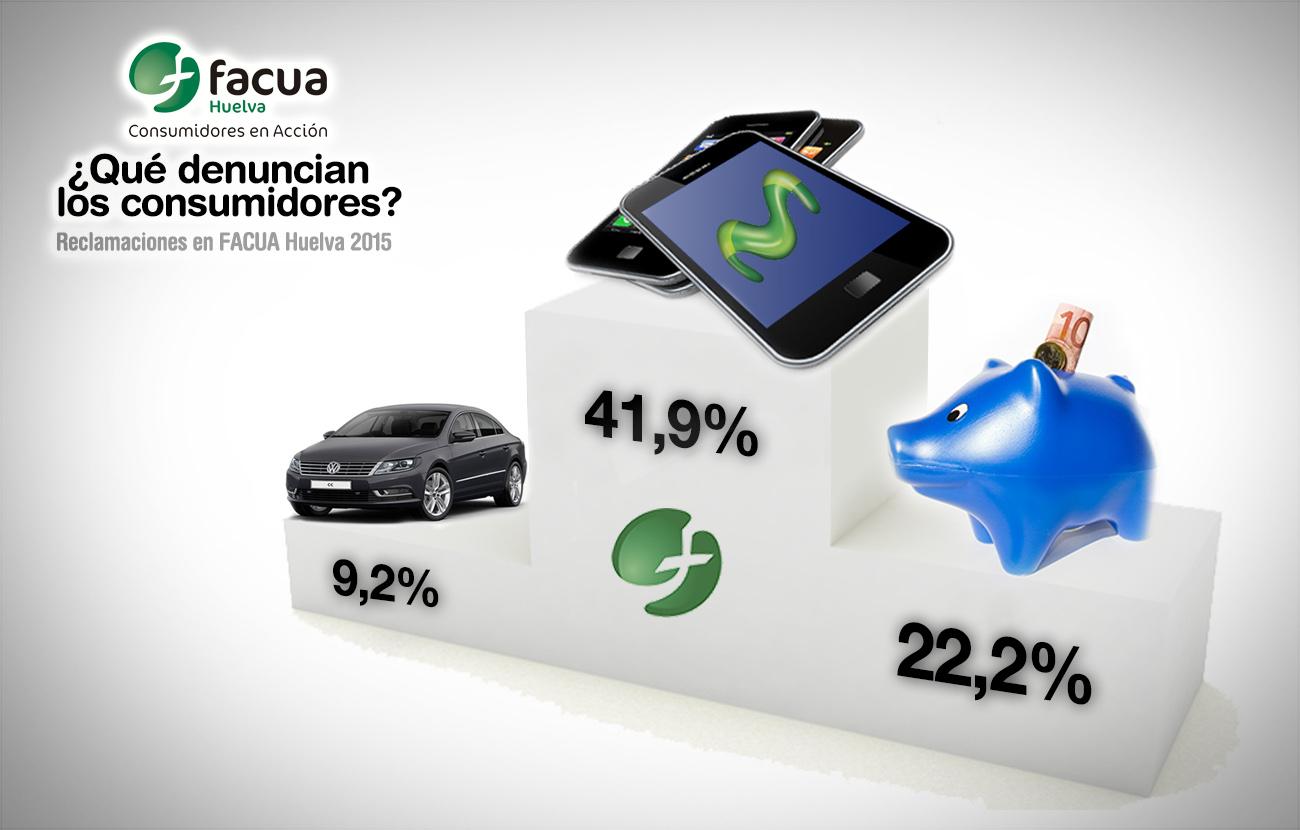 El 42% de las denuncias de los onubenses en FACUA en 2015 fue por fraudes en telecomunicaciones