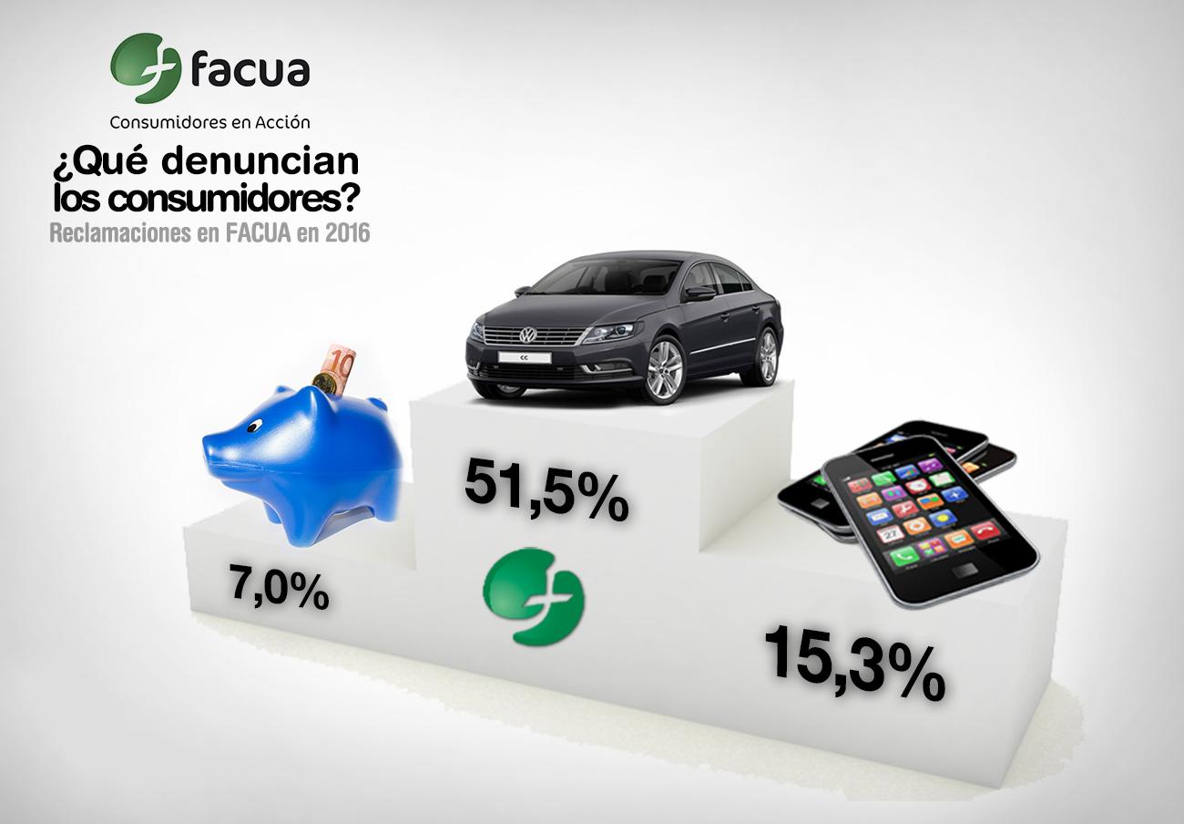 Volkswagen desbancó a las telecos y la banca en el ranking de las denuncias en FACUA durante 2016