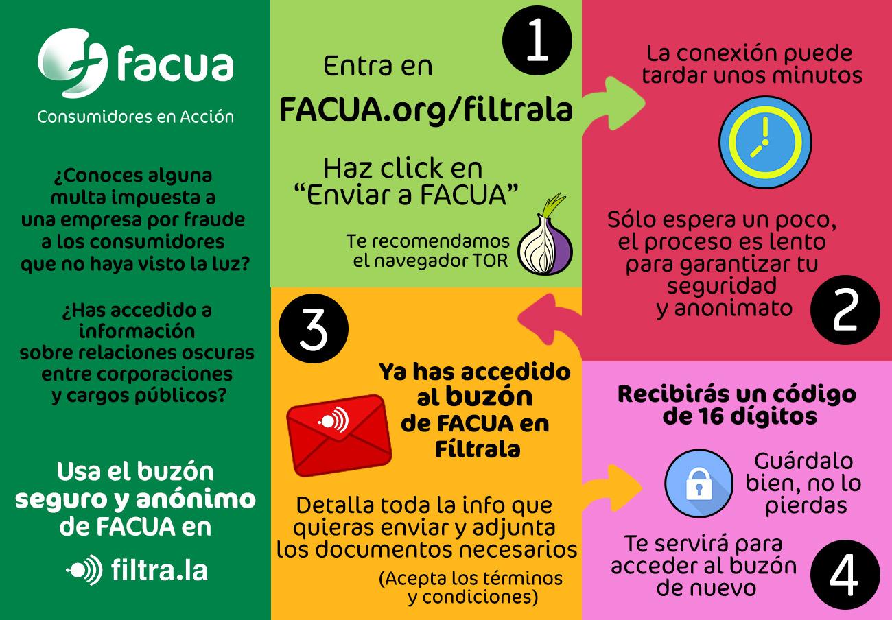 FACUA firma un convenio con la plataforma Fíltrala para poner en marcha un buzón seguro y confidencial