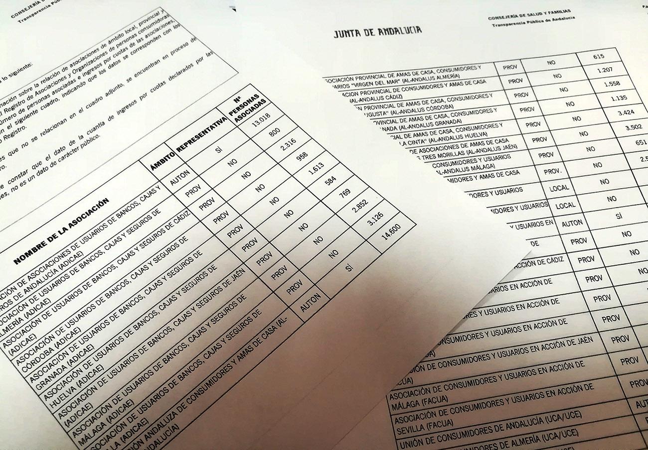 Ucauce infló sus socios para acceder a los beneficios de las federaciones de consumidores representativas