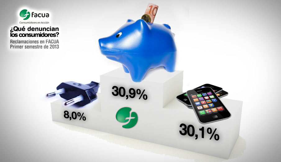 La banca supera a las telecos y pasa a ser el sector más denunciado en el primer semestre de 2013