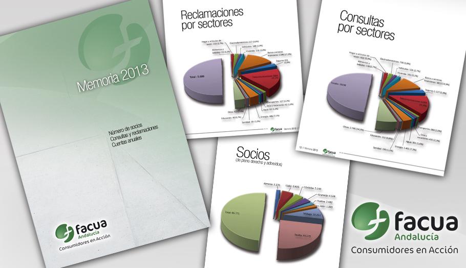 FACUA Andalucía publica su 'Memoria 2013', con sus cuentas, número de socios, consultas y reclamaciones