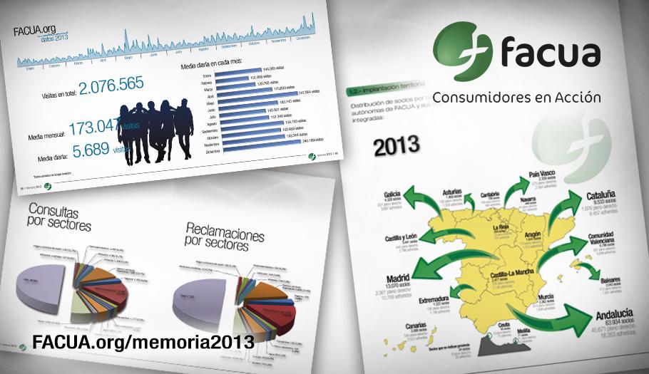 FACUA publica su 'Memoria 2013'