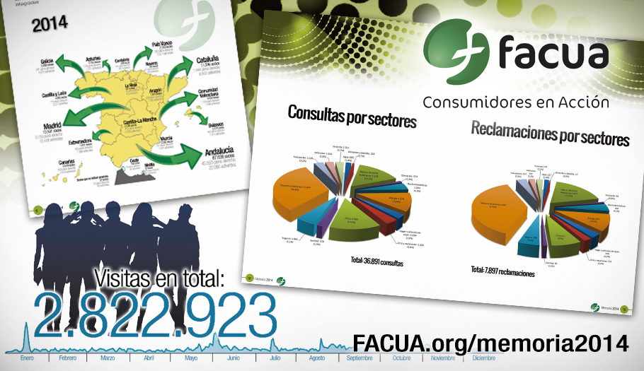 FACUA publica su 'Memoria 2014'