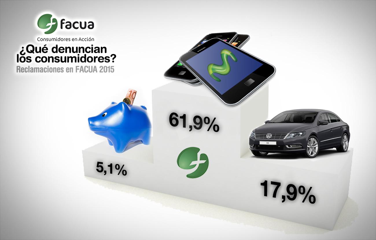 Volkswagen y Movistar disparan al máximo histórico las denuncias de los consumidores en FACUA en 2015